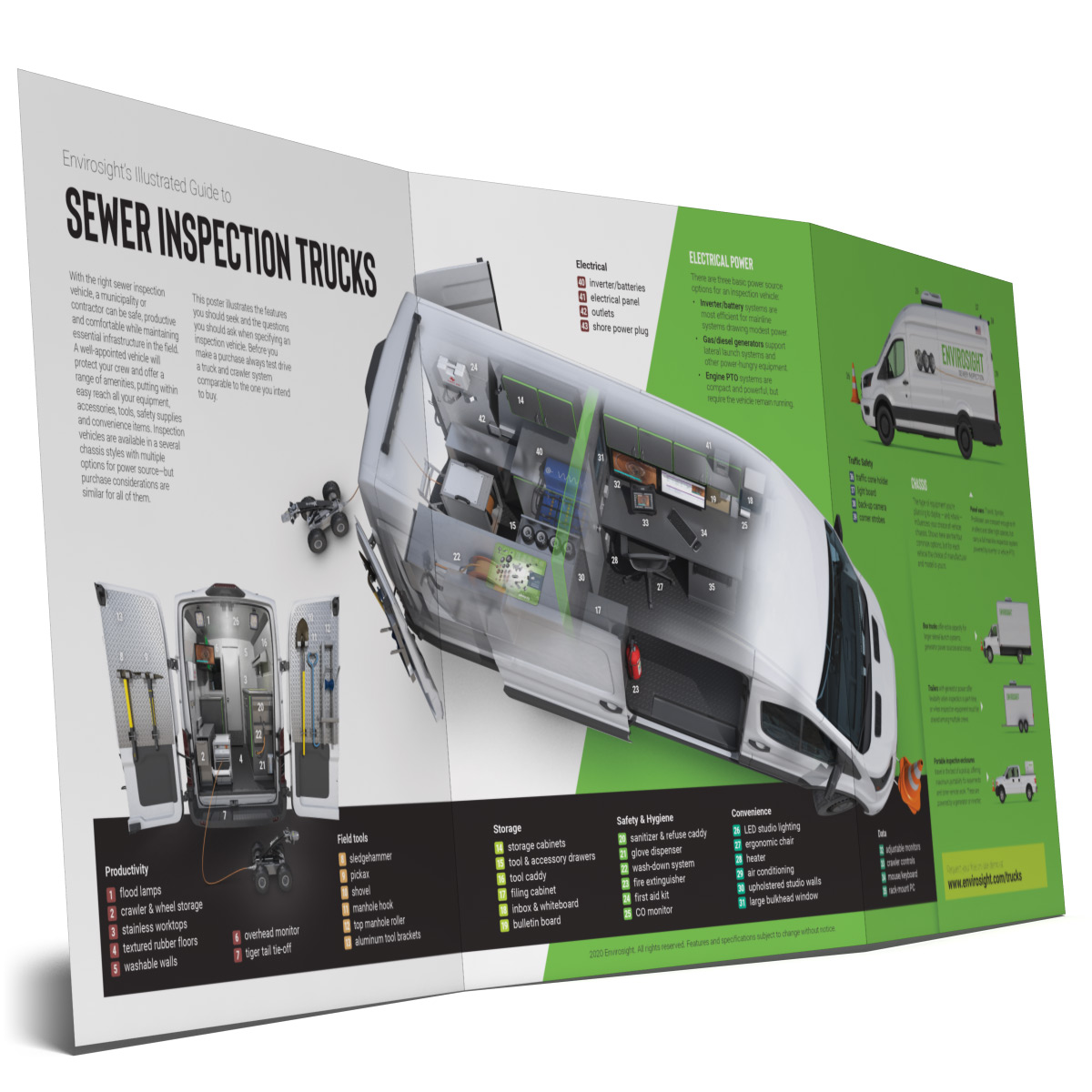 Sewer Inspection Truck Guide
