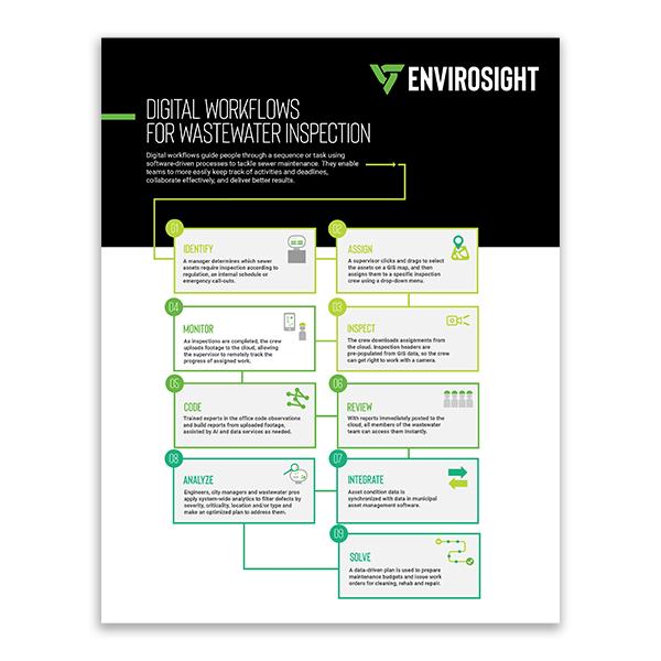 Promo design file infographic